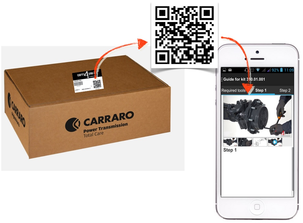Carraro Total Care App